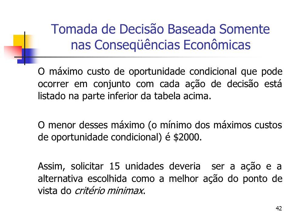 42 Tomada de Decisão Baseada Somente nas Conseqüências Econômicas O máximo custo de oportunidade condicional que pode ocorrer em conjunto com cada açã