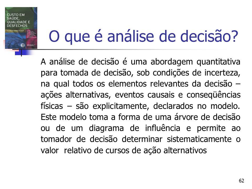 62 A análise de decisão é uma abordagem quantitativa para tomada de decisão, sob condições de incerteza, na qual todos os elementos relevantes da deci