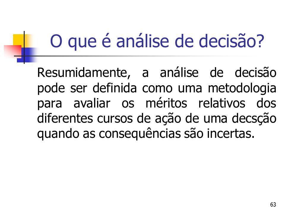 63 O que é análise de decisão? Resumidamente, a análise de decisão pode ser definida como uma metodologia para avaliar os méritos relativos dos difere