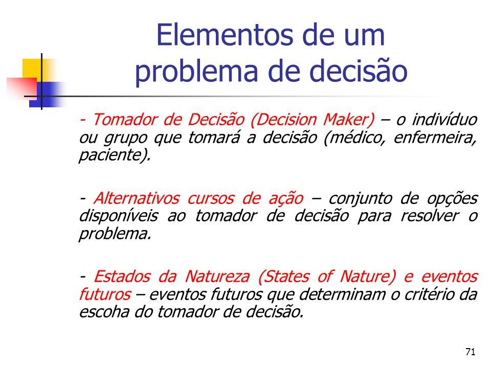 71 Elementos de um problema de decisão - Tomador de Decisão (Decision Maker) – o indivíduo ou grupo que tomará a decisão (médico, enfermeira, paciente
