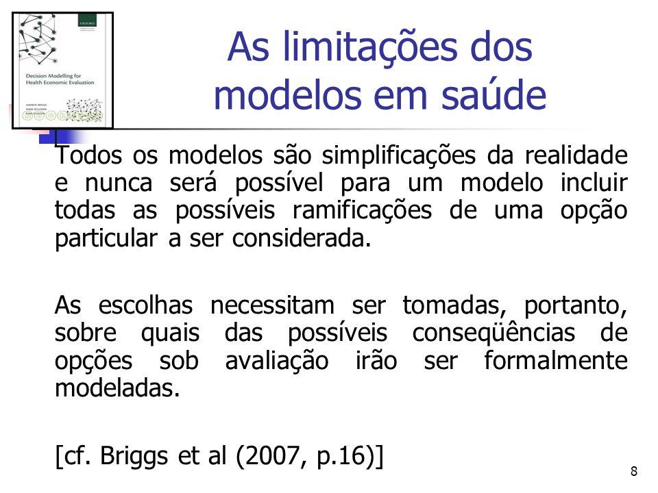 8 Todos os modelos são simplificações da realidade e nunca será possível para um modelo incluir todas as possíveis ramificações de uma opção particula