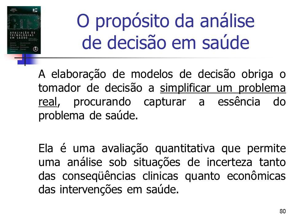 80 O propósito da análise de decisão em saúde A elaboração de modelos de decisão obriga o tomador de decisão a simplificar um problema real, procurand