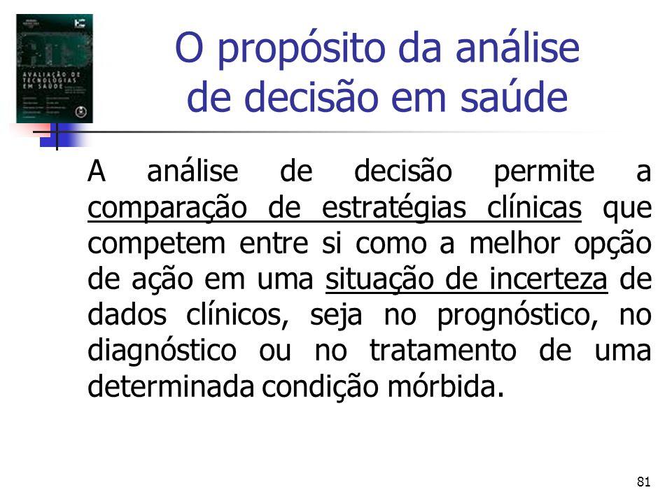 81 O propósito da análise de decisão em saúde A análise de decisão permite a comparação de estratégias clínicas que competem entre si como a melhor op