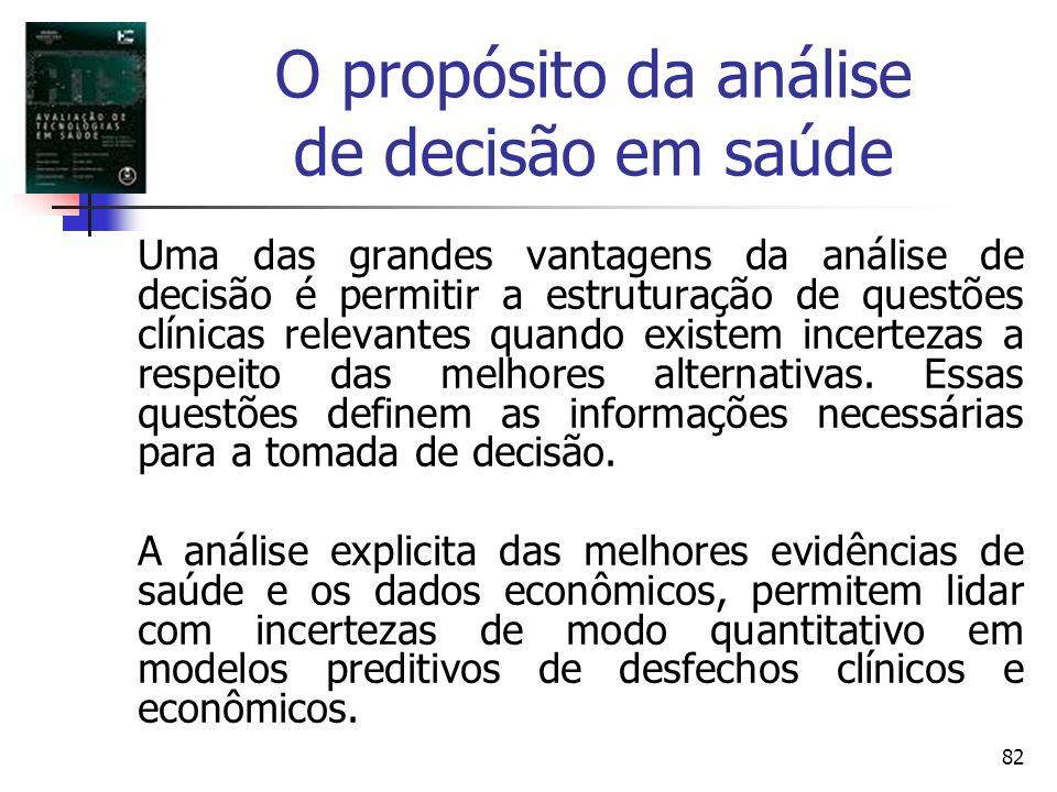 82 O propósito da análise de decisão em saúde Uma das grandes vantagens da análise de decisão é permitir a estruturação de questões clínicas relevante