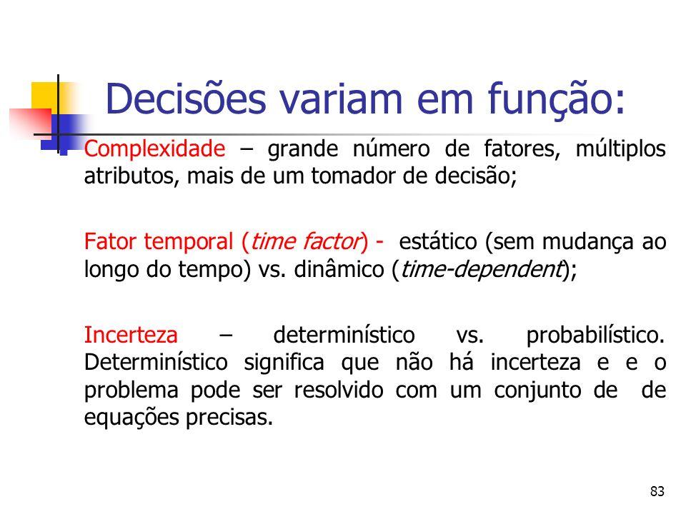 83 Complexidade – grande número de fatores, múltiplos atributos, mais de um tomador de decisão; Fator temporal (time factor) - estático (sem mudança a