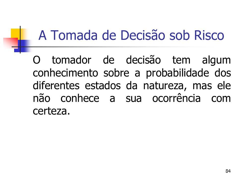 84 A Tomada de Decisão sob Risco O tomador de decisão tem algum conhecimento sobre a probabilidade dos diferentes estados da natureza, mas ele não con