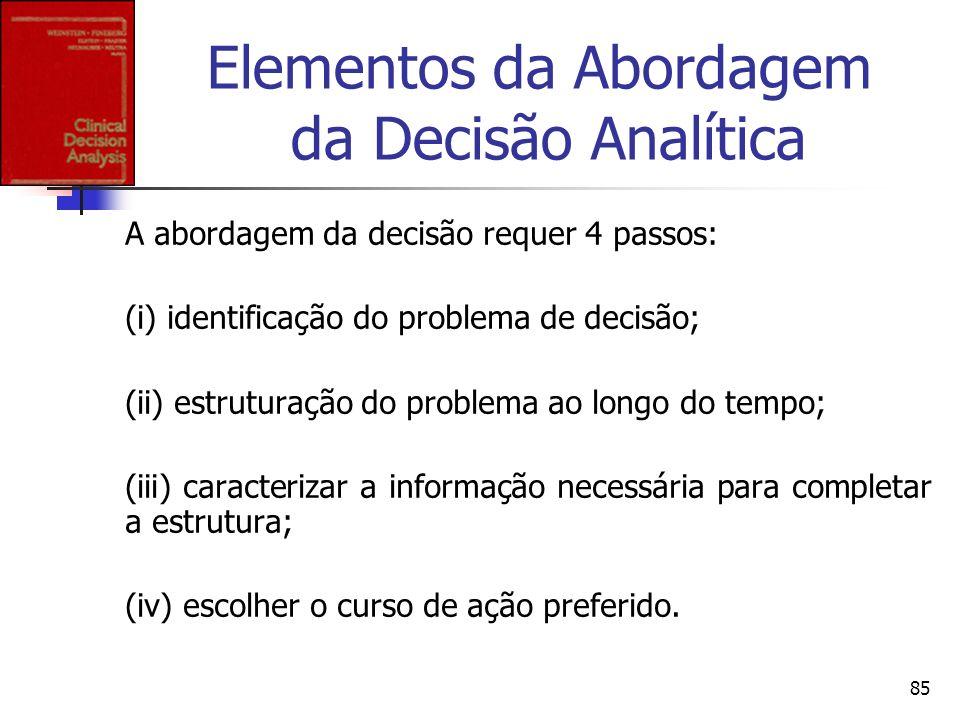 85 Elementos da Abordagem da Decisão Analítica A abordagem da decisão requer 4 passos: (i) identificação do problema de decisão; (ii) estruturação do