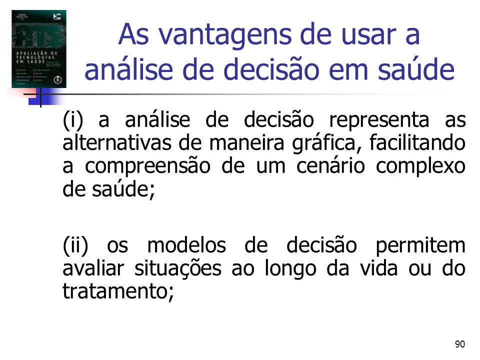 90 As vantagens de usar a análise de decisão em saúde (i) a análise de decisão representa as alternativas de maneira gráfica, facilitando a compreensã