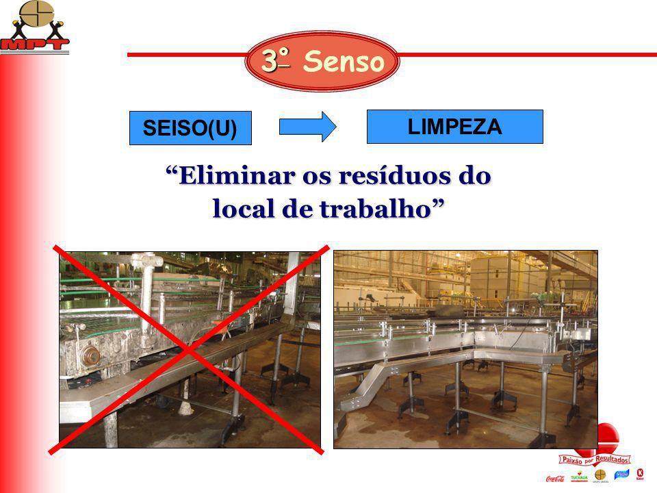 Eliminar os resíduos do local de trabalho SEISO(U) LIMPEZA 3 º 3 º Senso