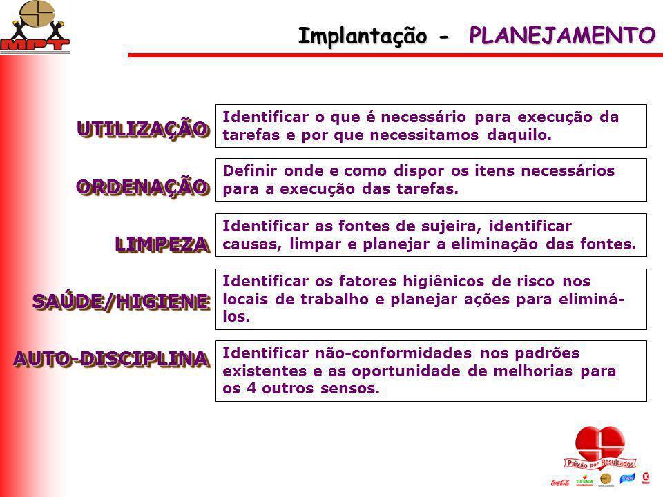 Implantação - PLANEJAMENTO UTILIZAÇÃOORDENAÇÃOLIMPEZASAÚDE/HIGIENEAUTO-DISCIPLINAUTILIZAÇÃOORDENAÇÃOLIMPEZASAÚDE/HIGIENEAUTO-DISCIPLINA Identificar o