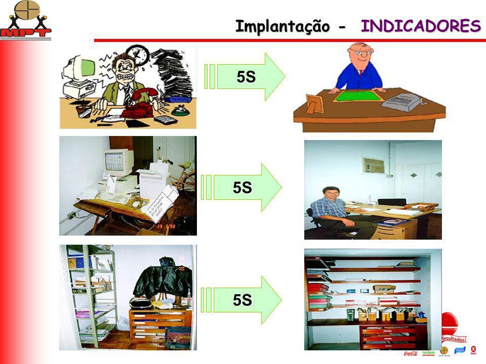 Implantação - INDICADORES 5S 5S 5S