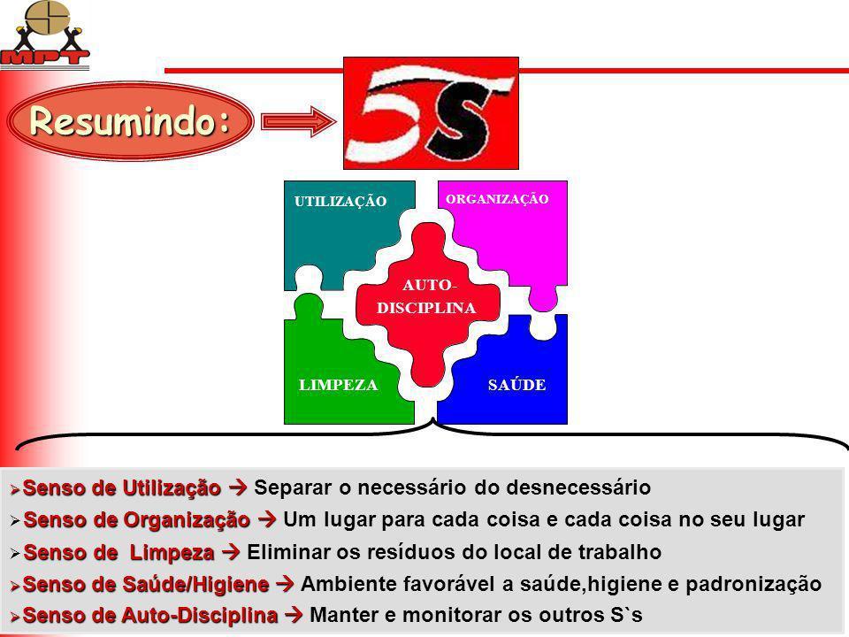 UTILIZAÇÃO ORGANIZAÇÃO LIMPEZASAÚDE AUTO- DISCIPLINA Senso de Utilização Senso de Utilização Separar o necessário do desnecessário Senso de Organizaçã
