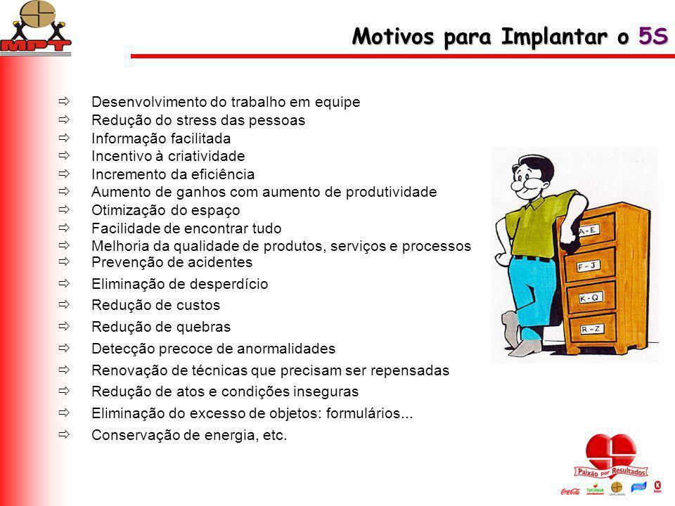 Motivos para Implantar o 5S Desenvolvimento do trabalho em equipe Redução do stress das pessoas Informação facilitada Incentivo à criatividade Increme