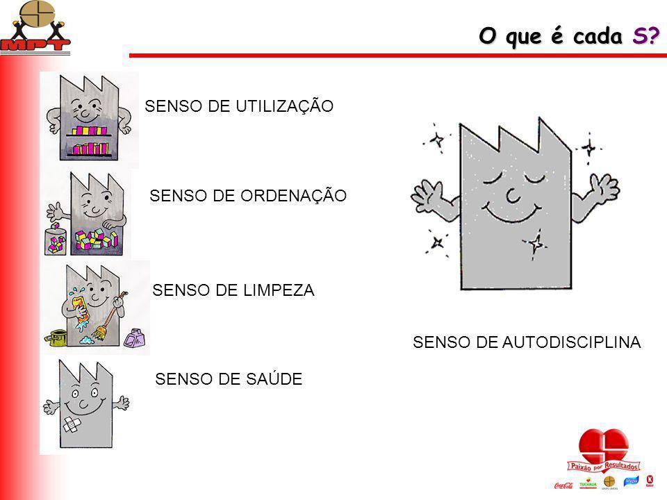O que é cada S? SENSO DE UTILIZAÇÃO SENSO DE ORDENAÇÃO SENSO DE LIMPEZA SENSO DE SAÚDE SENSO DE AUTODISCIPLINA