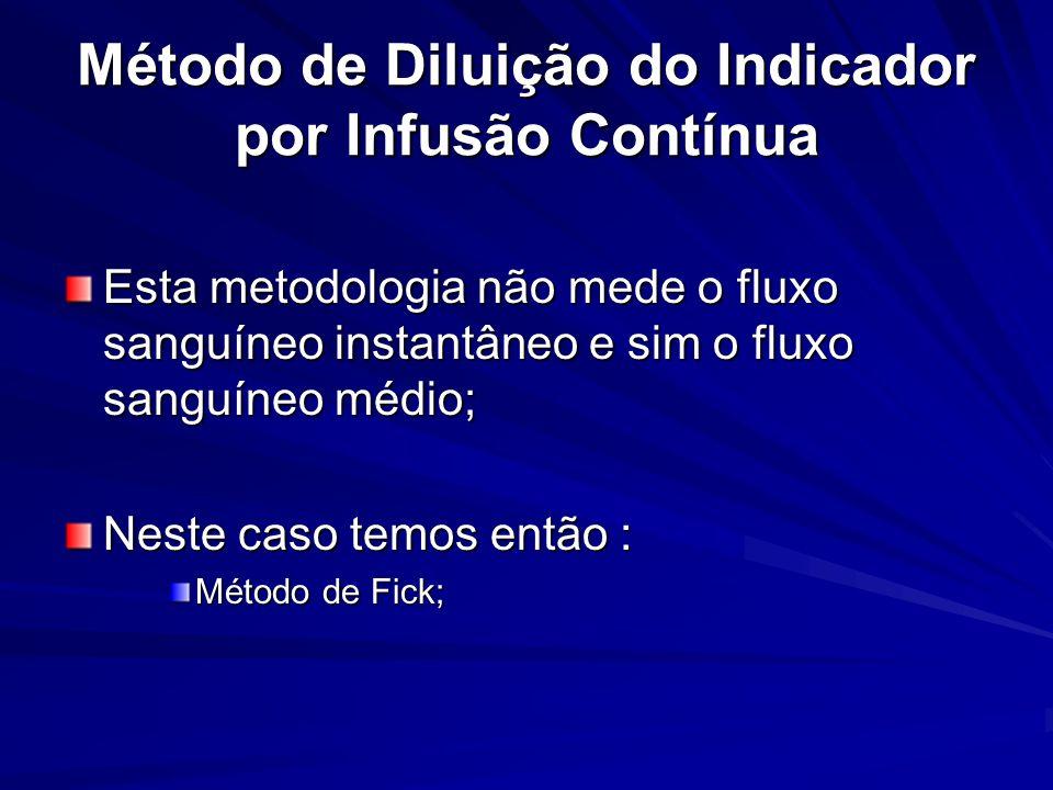 Método de Diluição do Indicador por Infusão Contínua Esta metodologia não mede o fluxo sanguíneo instantâneo e sim o fluxo sanguíneo médio; Neste caso