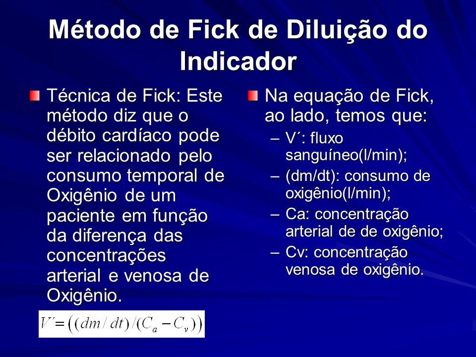 Método de Fick de Diluição do Indicador Técnica de Fick: Este método diz que o débito cardíaco pode ser relacionado pelo consumo temporal de Oxigênio