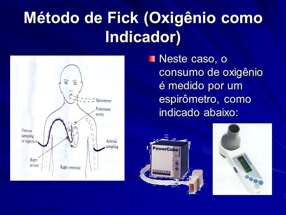Método de Fick (Oxigênio como Indicador) Neste caso, o consumo de oxigênio é medido por um espirômetro, como indicado abaixo: