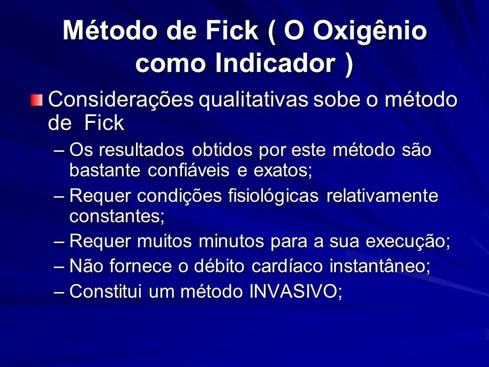 Método de Fick ( O Oxigênio como Indicador ) Considerações qualitativas sobe o método de Fick –Os resultados obtidos por este método são bastante conf