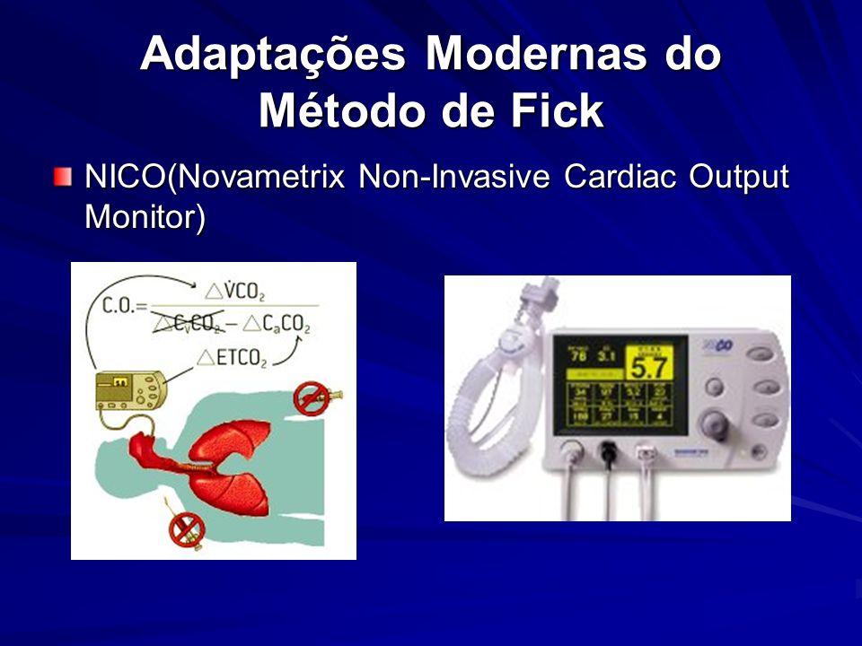 Adaptações Modernas do Método de Fick NICO(Novametrix Non-Invasive Cardiac Output Monitor)