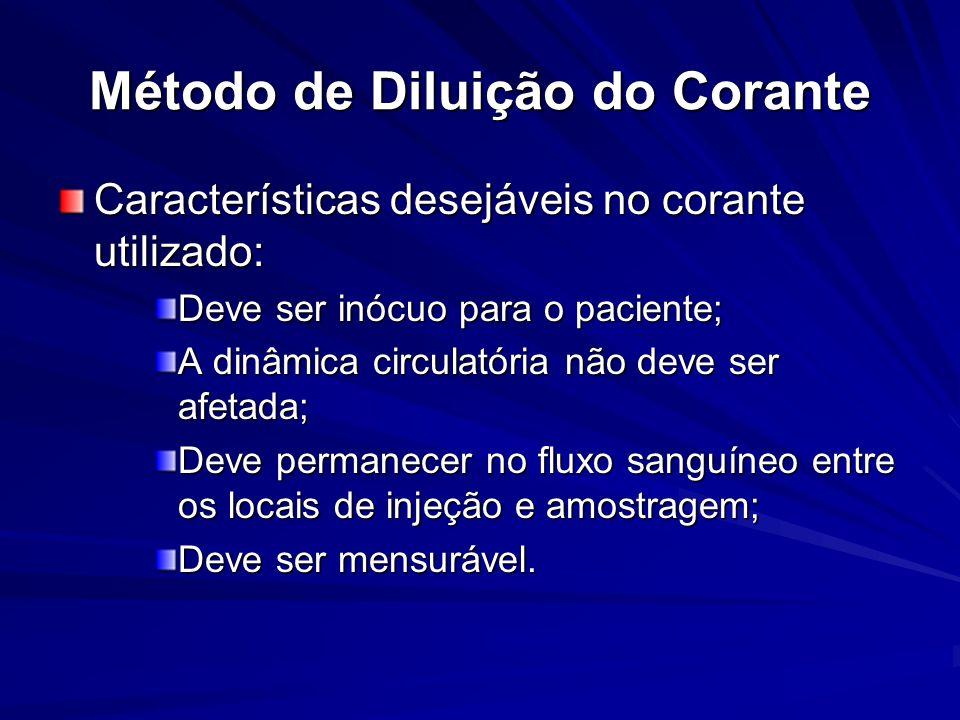 Método de Diluição do Corante Características desejáveis no corante utilizado: Deve ser inócuo para o paciente; A dinâmica circulatória não deve ser a