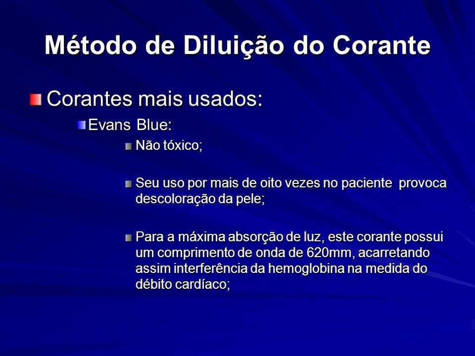 Método de Diluição do Corante Corantes mais usados: Evans Blue: Não tóxico; Seu uso por mais de oito vezes no paciente provoca descoloração da pele; P