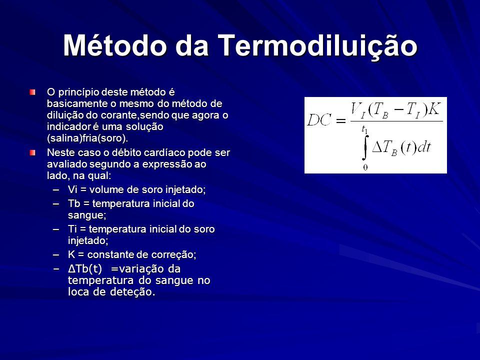 Método da Termodiluição O princípio deste método é basicamente o mesmo do método de diluição do corante,sendo que agora o indicador é uma solução (sal