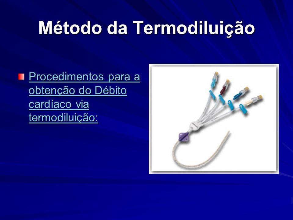 Método da Termodiluição Procedimentos para a obtenção do Débito cardíaco via termodiluição: Procedimentos para a obtenção do Débito cardíaco via termo