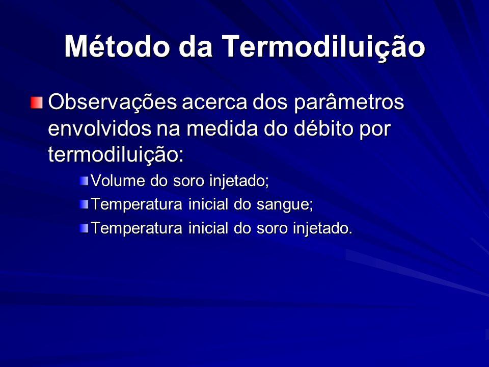 Método da Termodiluição Observações acerca dos parâmetros envolvidos na medida do débito por termodiluição: Volume do soro injetado; Temperatura inici