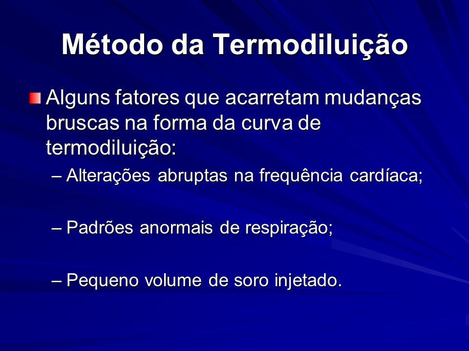 Método da Termodiluição Alguns fatores que acarretam mudanças bruscas na forma da curva de termodiluição: –Alterações abruptas na frequência cardíaca;