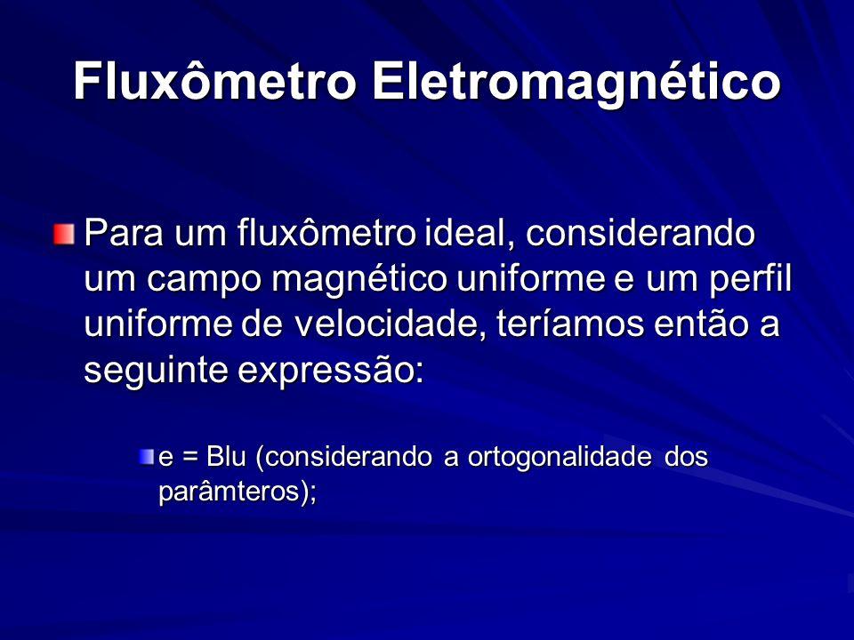 Fluxômetro Eletromagnético Para um fluxômetro ideal, considerando um campo magnético uniforme e um perfil uniforme de velocidade, teríamos então a seg
