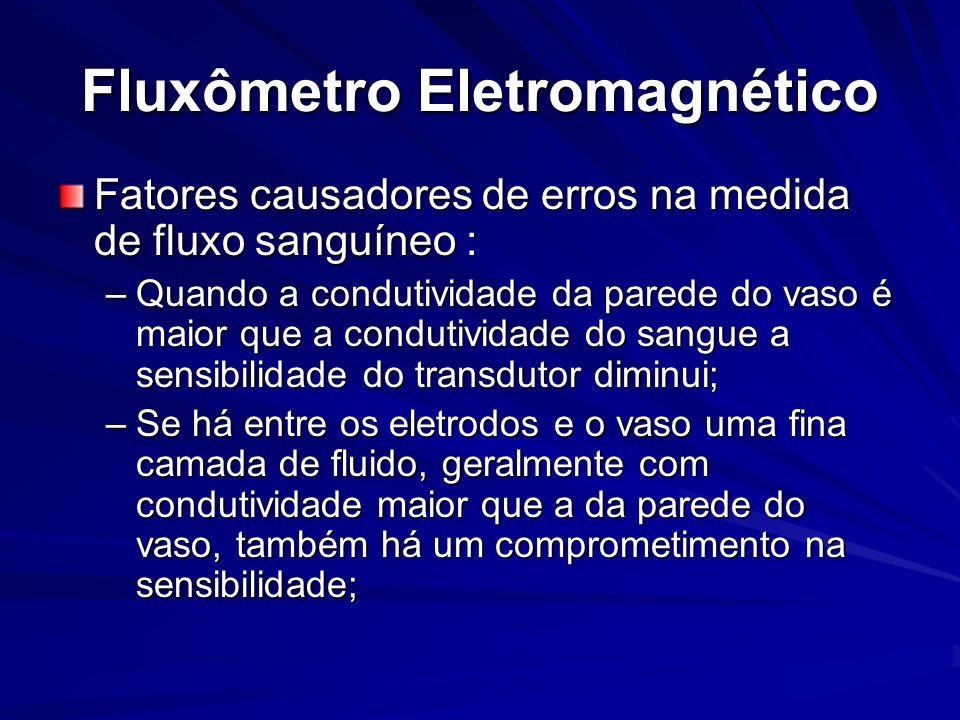 Fluxômetro Eletromagnético Fatores causadores de erros na medida de fluxo sanguíneo : –Quando a condutividade da parede do vaso é maior que a condutiv