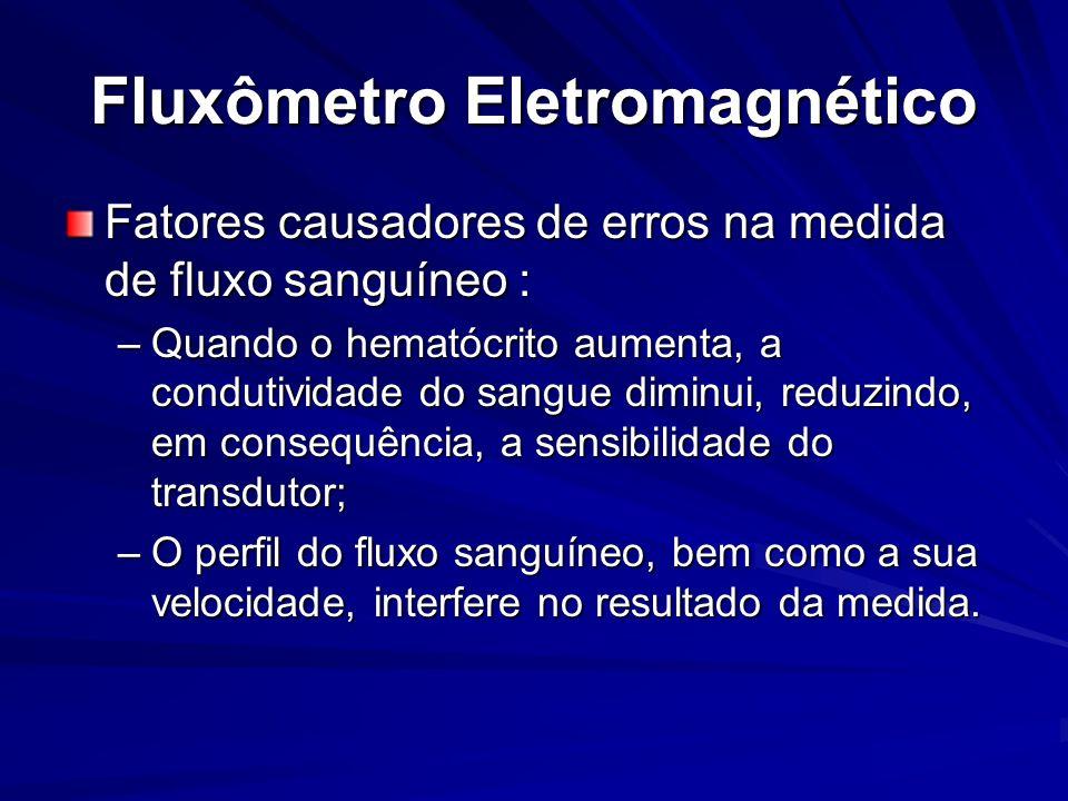 Fluxômetro Eletromagnético Fatores causadores de erros na medida de fluxo sanguíneo : –Quando o hematócrito aumenta, a condutividade do sangue diminui