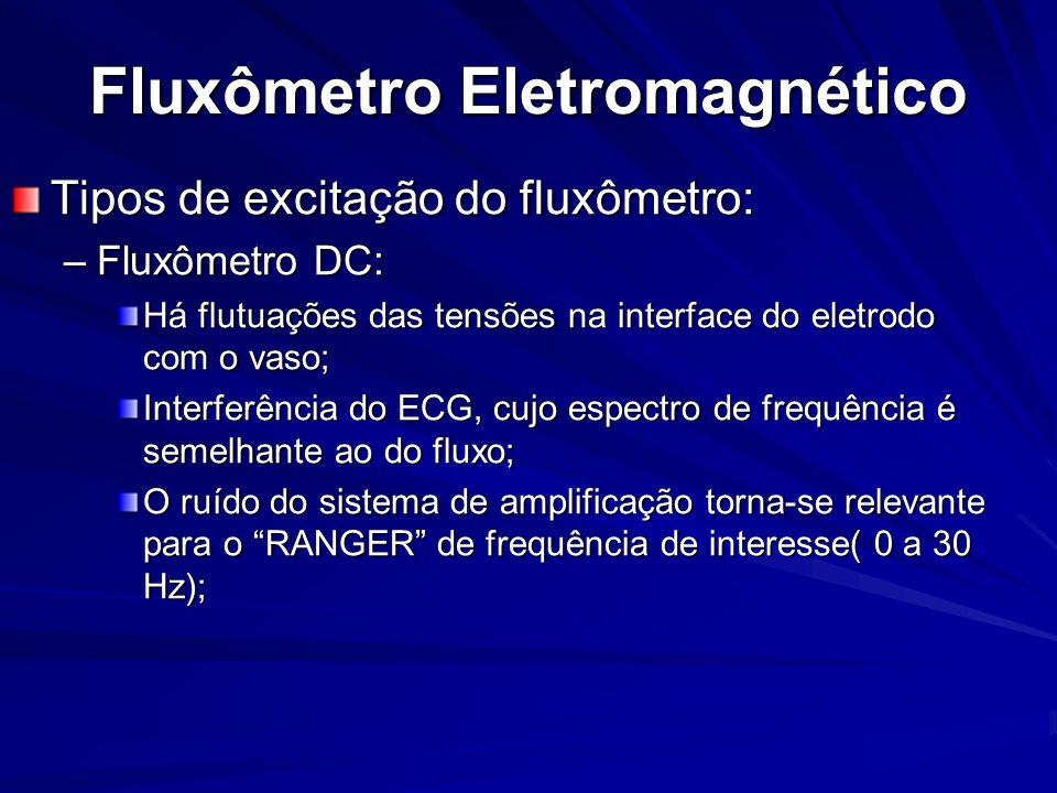 Fluxômetro Eletromagnético Tipos de excitação do fluxômetro: –Fluxômetro DC: Há flutuações das tensões na interface do eletrodo com o vaso; Interferên