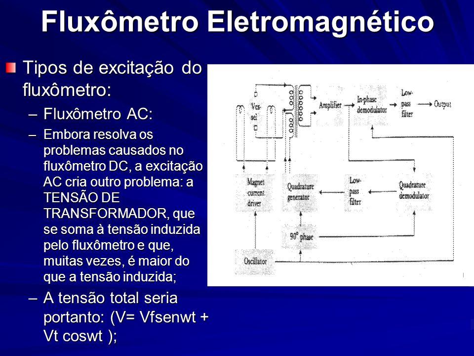 Fluxômetro Eletromagnético Tipos de excitação do fluxômetro: –Fluxômetro AC: –Embora resolva os problemas causados no fluxômetro DC, a excitação AC cr