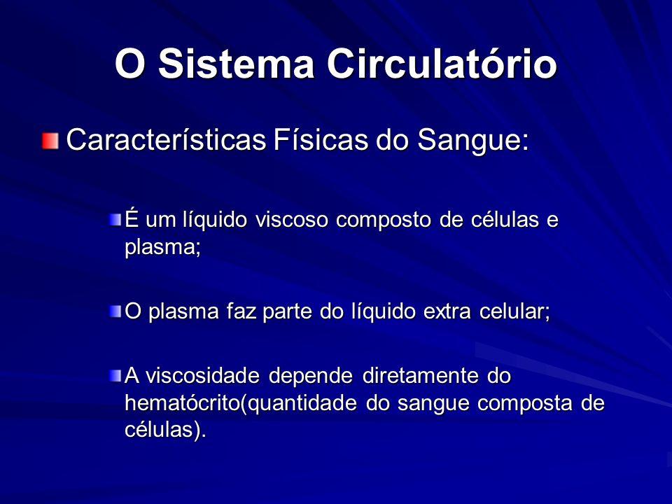 O Sistema Circulatório Características Físicas do Sangue: É um líquido viscoso composto de células e plasma; O plasma faz parte do líquido extra celul