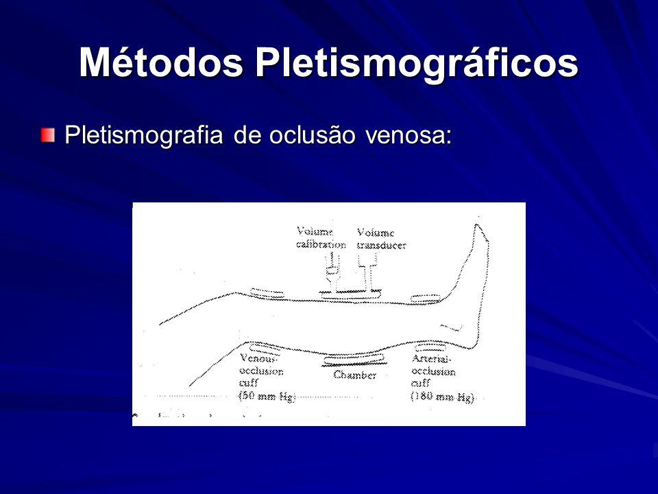 Métodos Pletismográficos Pletismografia de oclusão venosa:
