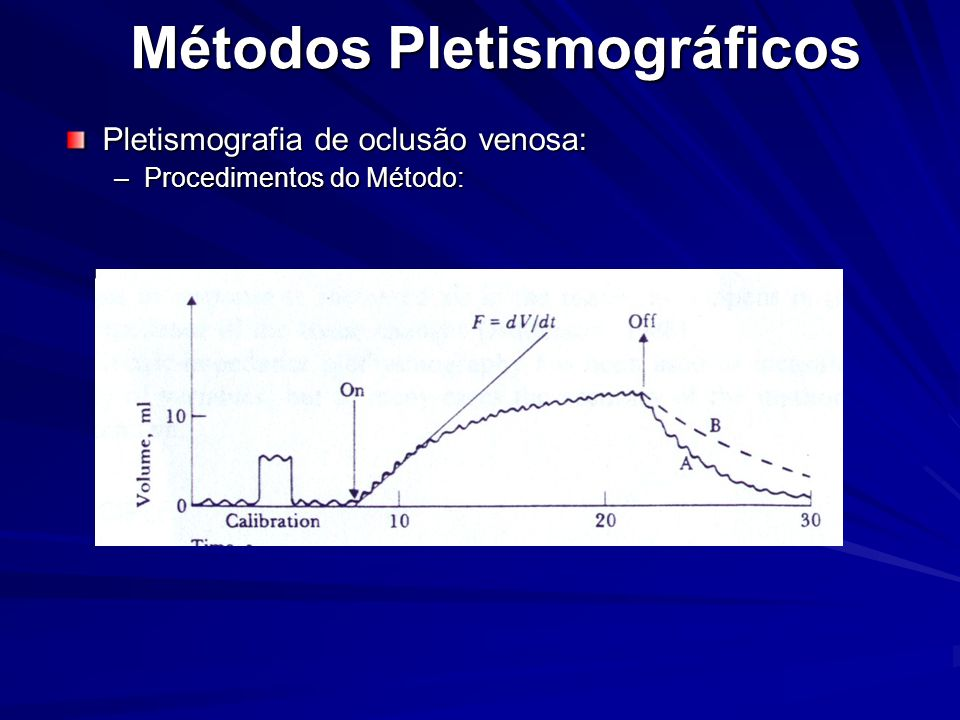 Métodos Pletismográficos Pletismografia de oclusão venosa: –Procedimentos do Método: