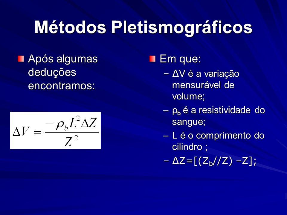 Métodos Pletismográficos Após algumas deduções encontramos: Em que: – V é a variação mensurável de volume; –ρ b é a resistividade do sangue; –L é o co