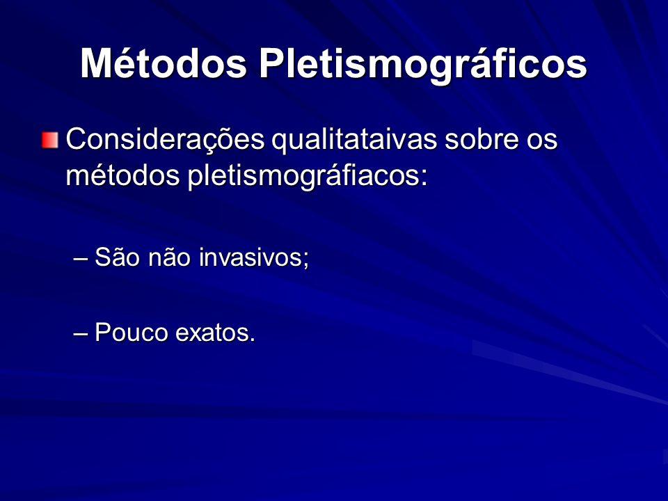 Métodos Pletismográficos Considerações qualitataivas sobre os métodos pletismográfiacos: –São não invasivos; –Pouco exatos.