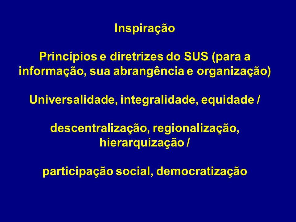 Inspiração Princípios e diretrizes do SUS (para a informação, sua abrangência e organização) Universalidade, integralidade, equidade / descentralizaçã