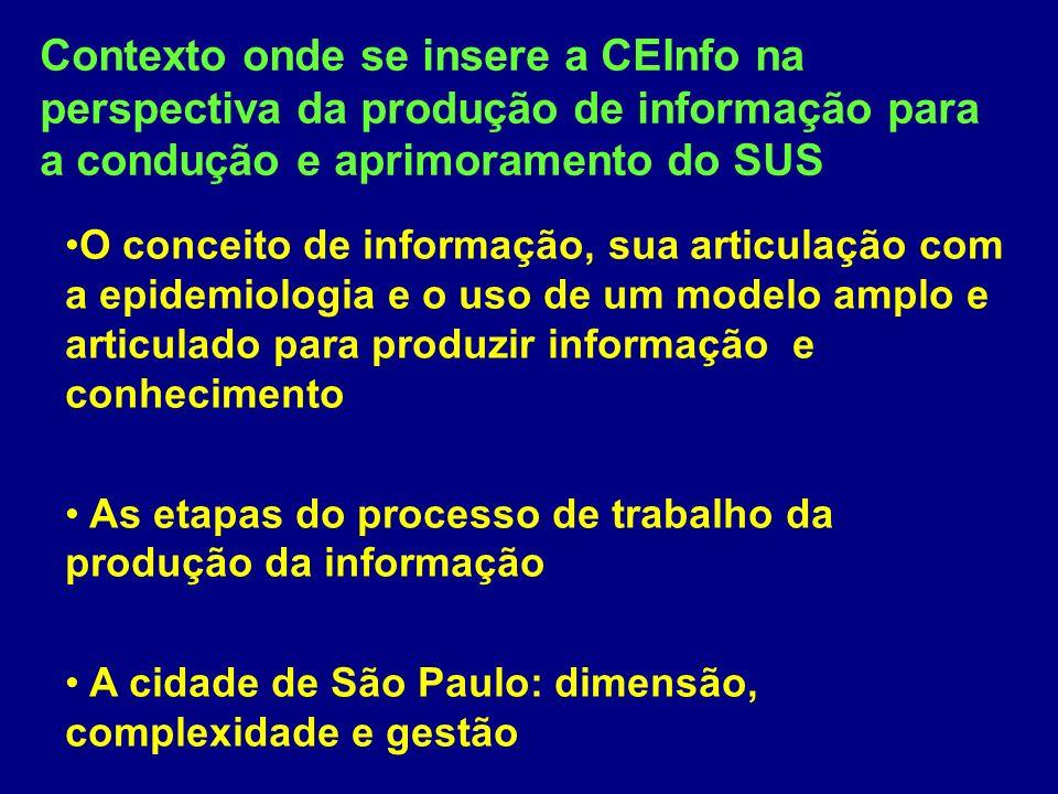 Contexto onde se insere a CEInfo na perspectiva da produção de informação para a condução e aprimoramento do SUS O conceito de informação, sua articul