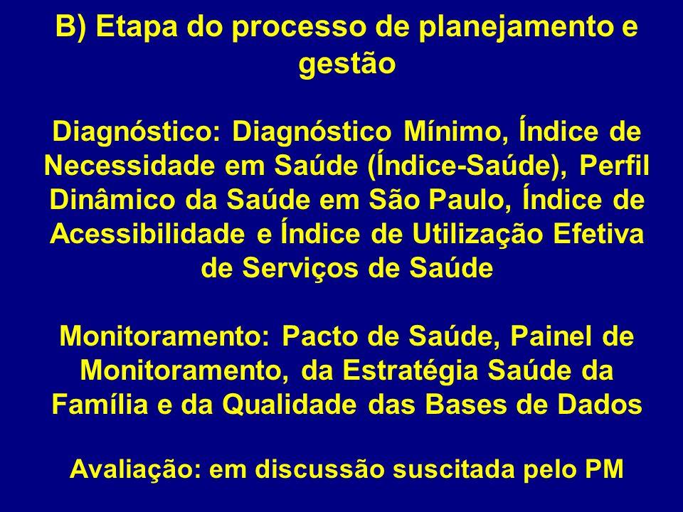 B) Etapa do processo de planejamento e gestão Diagnóstico: Diagnóstico Mínimo, Índice de Necessidade em Saúde (Índice-Saúde), Perfil Dinâmico da Saúde