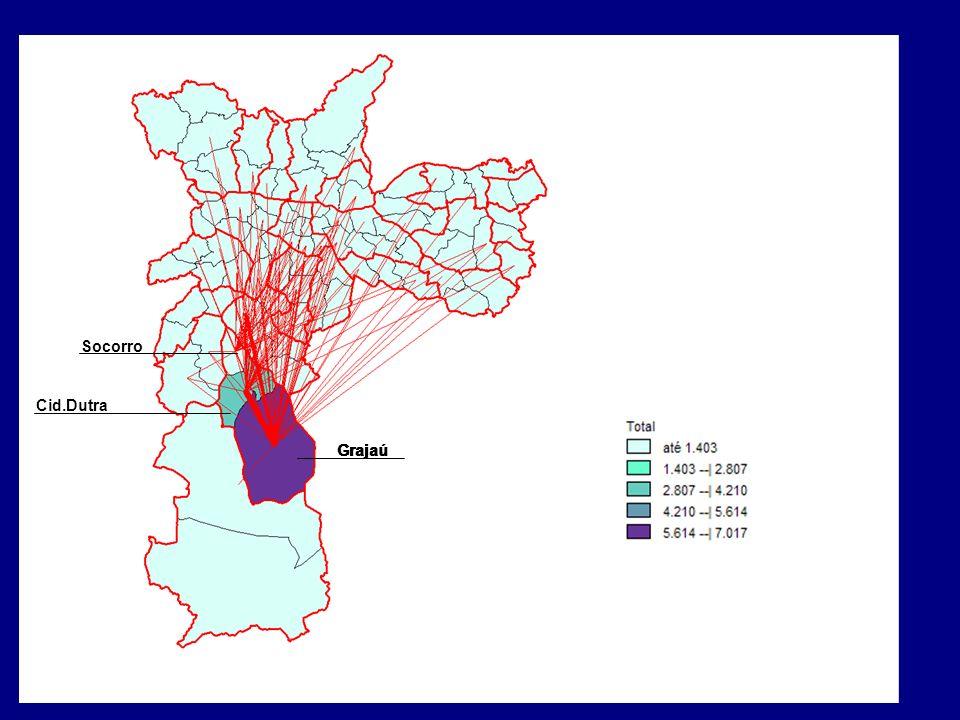 Socorro Cid.Dutra Grajaú Fluxo de mães residentes nos distritos de Socorro, Cidade Dutra e Grajaú para o local de ocorrência de partos, MSP, 2009. Gra