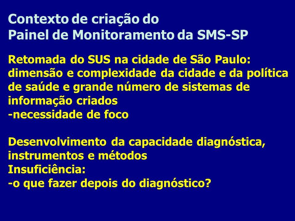 Contexto de criação do Painel de Monitoramento da SMS-SP Retomada do SUS na cidade de São Paulo: dimensão e complexidade da cidade e da política de sa