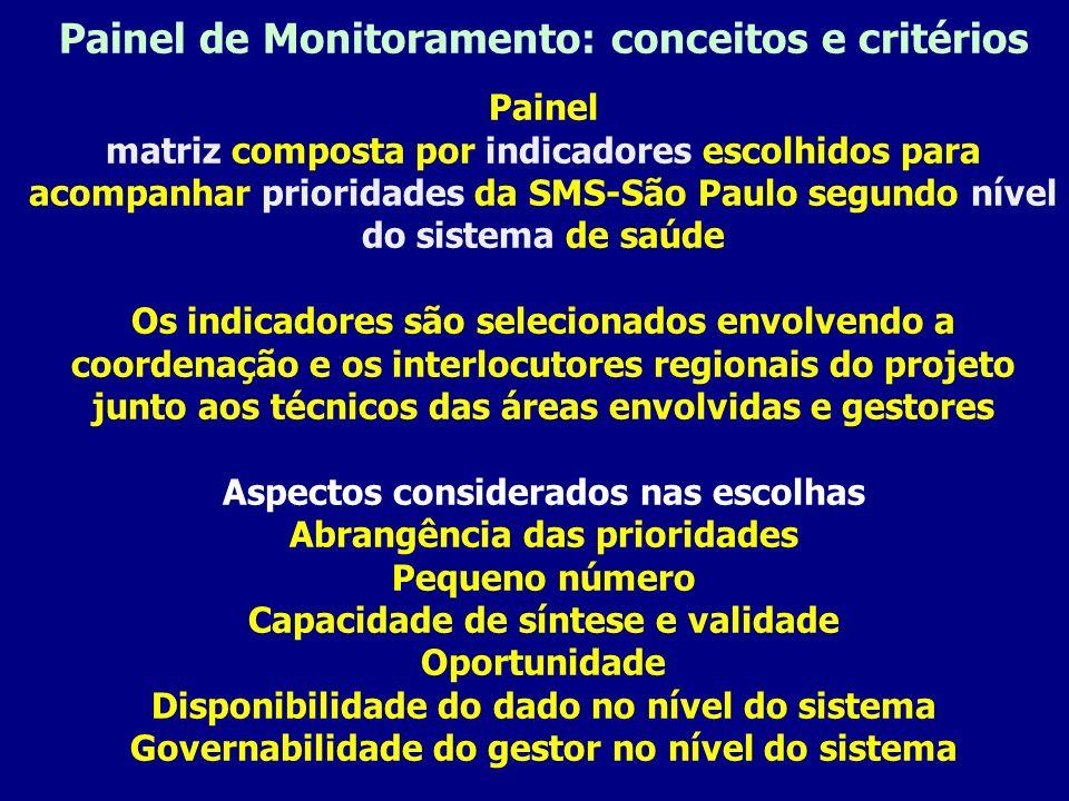 Painel de Monitoramento: conceitos e critérios Painel matriz composta por indicadores escolhidos para acompanhar prioridades da SMS-São Paulo segundo