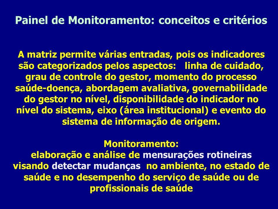 Painel de Monitoramento: conceitos e critérios A matriz permite várias entradas, pois os indicadores são categorizados pelos aspectos: linha de cuidad