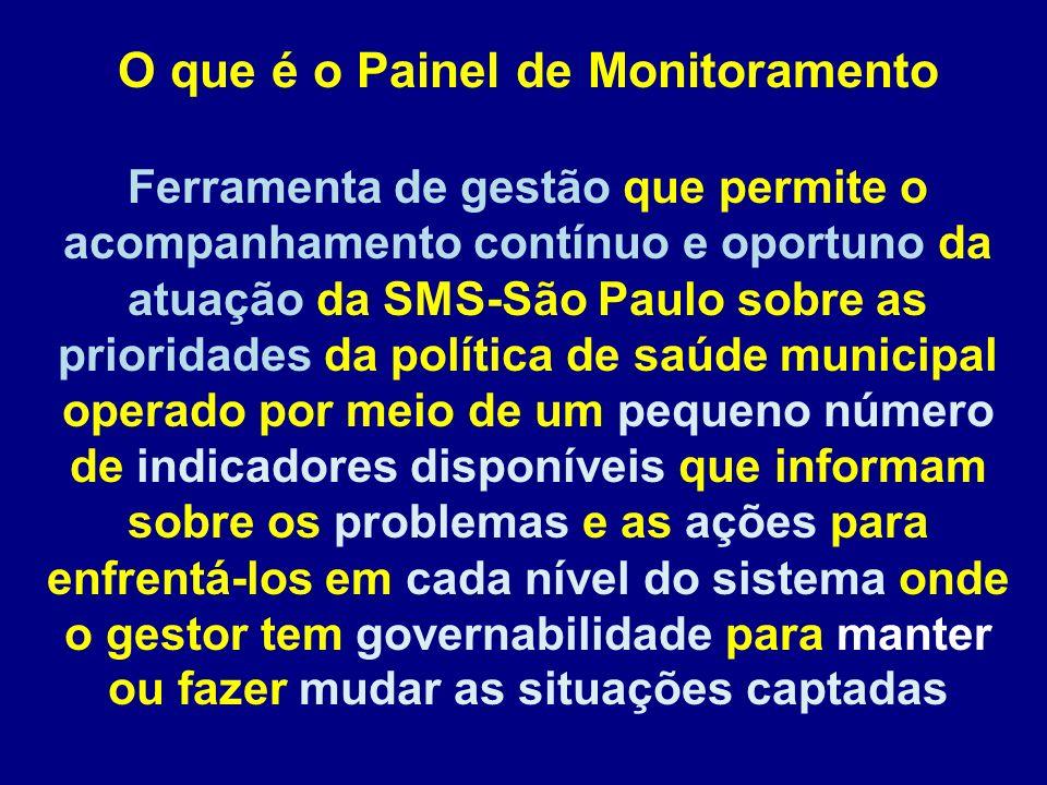 O que é o Painel de Monitoramento Ferramenta de gestão que permite o acompanhamento contínuo e oportuno da atuação da SMS-São Paulo sobre as prioridad