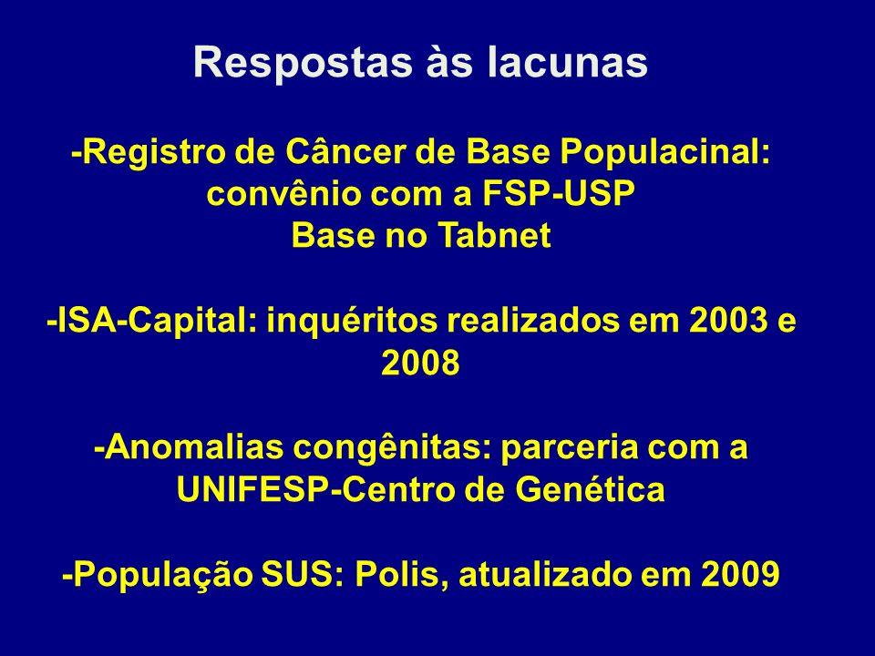 Respostas às lacunas -Registro de Câncer de Base Populacinal: convênio com a FSP-USP Base no Tabnet -ISA-Capital: inquéritos realizados em 2003 e 2008