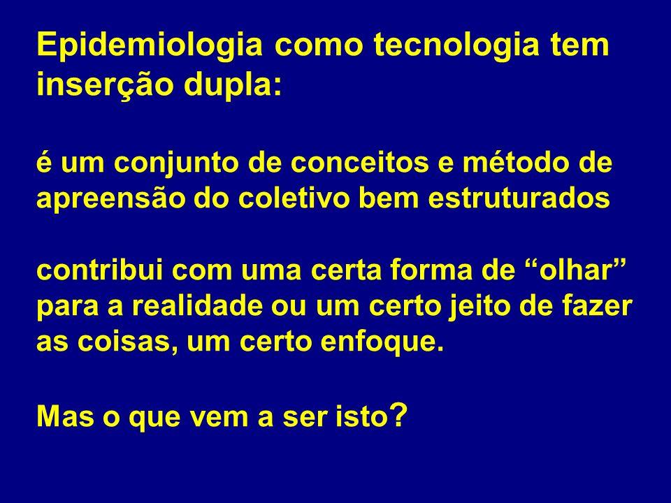 Epidemiologia como tecnologia tem inserção dupla: é um conjunto de conceitos e método de apreensão do coletivo bem estruturados contribui com uma cert