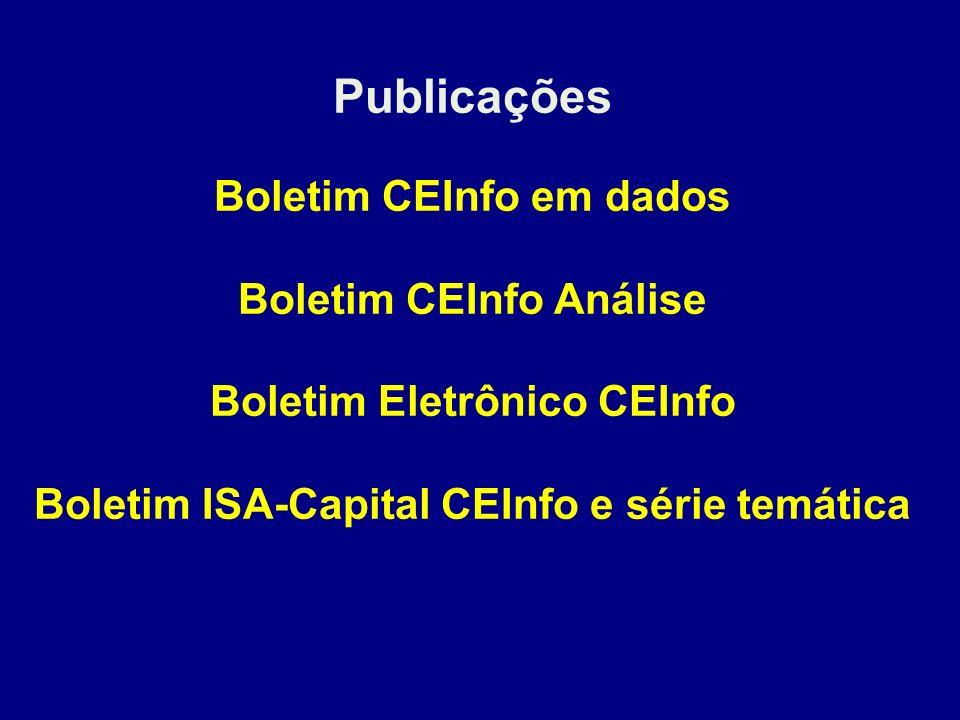 Publicações Boletim CEInfo em dados Boletim CEInfo Análise Boletim Eletrônico CEInfo Boletim ISA-Capital CEInfo e série temática